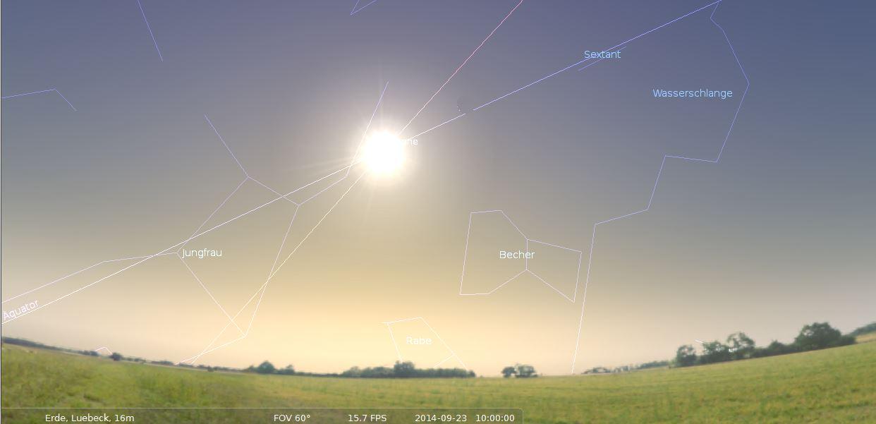 Herbstanfang: Die Sonne steht im Schnittpunkt von Ekliptik und Himmelsäquator.