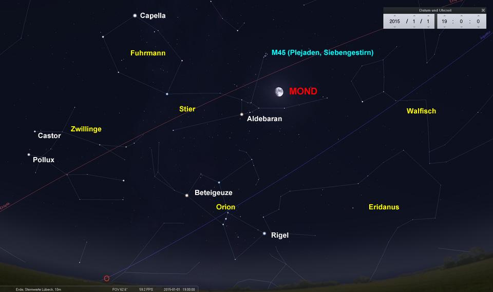 Das Jahr beginnt mit einer schönen Konstellation am Osthimmel mit dem Mond im Sternbild Stier und den aufgehenden Wintersternbildern.