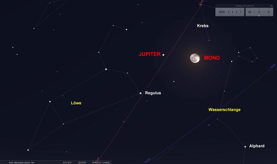 Zwei Tage nach Vollmond bewegt sich der Erdtrabant Richtung Sternbild Löwe und trifft auf den Planet Jupiter.