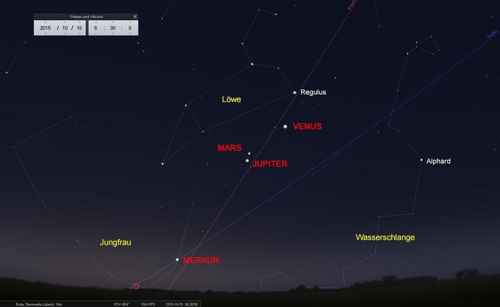 15.10.: Eine Kette von 4 Planeten plus Regulus erhebt sich über den Osthorizont