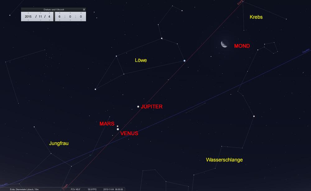 04.11.: Der abnehmende Mond nimmt Kurs auf das Planetentrio