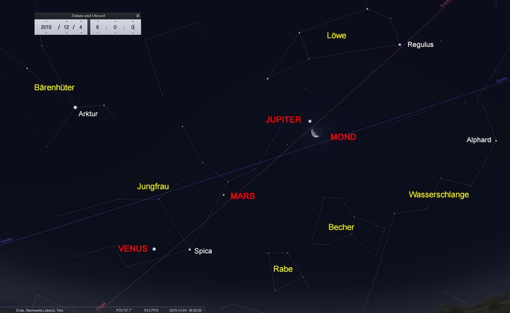 04.12.: Mond bei Jupiter - die erste von drei Konjunktionen innerhalb von vier Tagen
